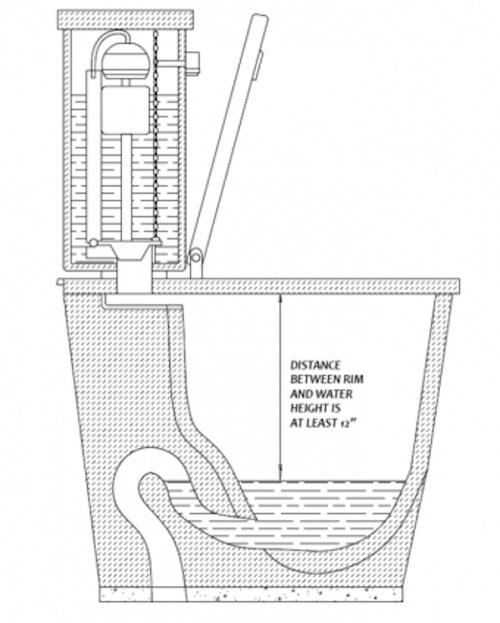 masculine-toilet.jpg